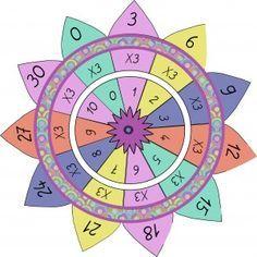Mandala des tables de multiplication brico pinterest math multiplication and school - Mandalas cycle 3 ...