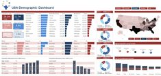 Free Excel Dashboard Examples and Template Files — Excel Dashboards VBA and Dashboard Reports, Excel Dashboard Templates, Dashboard Examples, Flyer Template, Microsoft Excel, Microsoft Office, Financial Dashboard, Brochure Design Layouts, Heat Map