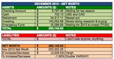 The-Budgeting-and-Expense-Tracking-Tool-December-2012-Budget-Net-Worth