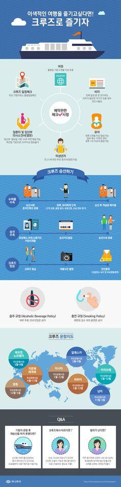 M Web Design, Overseas Travel, Promotion, Banner, Alcohol, Infographics Design, Landing, Korean, Concept