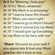 FOR ALL MomS.....