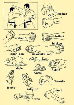 karate striking terminology .... Something i need to improve :/