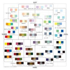 色をテーマにしたWEBマガジン「1050+」。仕事でつかえる色彩学基礎編、色のイメージを使いこなすツール / カラーイメージスケール Colour Pallete, Colour Schemes, Color Patterns, Web Design Websites, Summer Color Palettes, Color Plan, Graph Design, Color Magic, Living Room Color Schemes