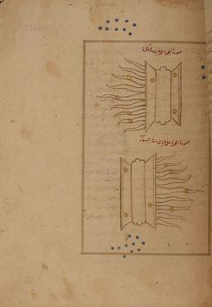 Ara, the censer. (Constellations of the southern hemisphere). Kitab suwar al-kawakib al-thabita (Book of the Images of the Fixed Stars) of al-Sufi