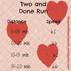 2 Mile Treadmill Run