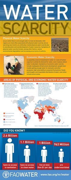 the water scarcity is the reason why today lot's of people hasn't got enough water to have a normal life, the most logical explenation for water scarcity might be the recently increasing global warming.