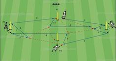 Soccer Drills 019: 4 Men One-Touch Passing Drill