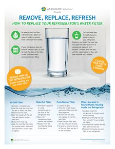 Our guide for replacing your refrigerator water filter. Downloadable PDF.