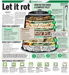 Let it Rot: How do you Make a Compost Pile? Let it Rot: How do you Make a Compost Pile? Let it Rot: How do you Make a Compost Pile? – >>reclaiming the wild<<<br> Visit the post for more. Composting At Home, Worm Composting, Composting Toilet, Composting In An Apartment, Urban Composting, Composting Methods, Potager Palettes, Garden Compost, Diy Compost Bin