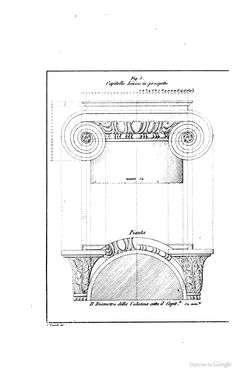 Ionic capital and section cut from below the capital -- with the (sometimes numbered) divisions, 16 for the volute.