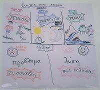 Συλλογική δημιουργία παραμυθιού...ή τα πρώτα βήματα για μικρούς παραμυθάδες! (Γλώσσα Β' τάξη - κεφ. 7) Vocabulary Exercises, Grammar Exercises, Greek Language, Learning Disabilities, School Lessons, Exercise For Kids, Dyslexia, My Teacher, Storytelling