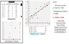 This interactive tool enables students to explore regression lines and residual plots. Math 8, Fun Math, Teaching Math, School Fun, School Stuff, Math Sites, Ap Statistics, Linear Function, Linear Regression