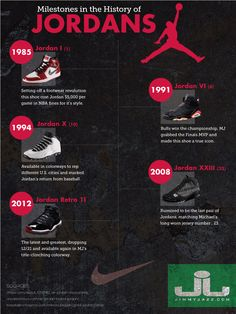 This infographic covers the last 25 years of Nike Air Jordans 2551c1dce5207