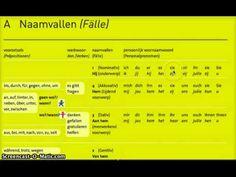 Klas 2 Voorzetsels werkwoorden en persoonlijke voornaamwoorden in de Duitse naamvallen - YouTube
