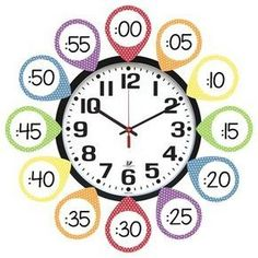 Printable Clock Labels {FREEBIE} - Mini Star Theme Clock labels perfect to add to your classroom dec Classroom Clock, Classroom Displays, Math Classroom, Kindergarten Math, Classroom Decor, Classroom Labels, Classroom Freebies, Classroom Behavior, Elementary Math