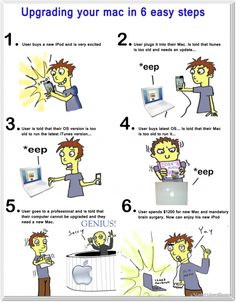 There's a lot of expensive truth in this cartoon - Upgrading Your Mac in Six Easy Steps by Jason Pierson (cartoon)