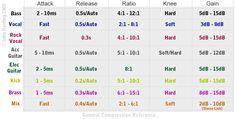 compression_chart1.jpg 961×488 pixels