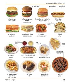 Learning the vocabulary for fast food. Find an online English teacher who suits… English Tips, English Food, English Lessons, French Lessons, French Class, Learn German, Learn French, Learn English, Food Vocabulary