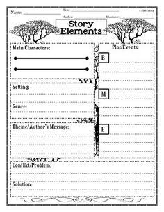 Story Elements: Graphic Organizer