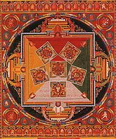 http://en.wikipedia.org/wiki/Mandala Mandala of the Six Chakravartins