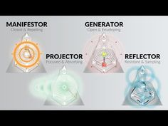 The Aura Types - Ra Uru Hu - Human Design System - YouTube