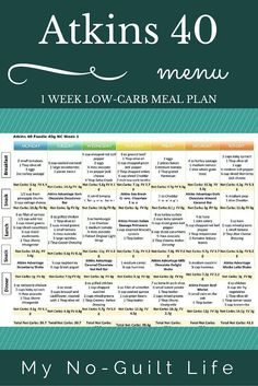 There's new meal kits to help you follow the Atkins 40 meal plan. Chek it out! The kit is delicious, nutritious, and filling- you won't be hungry! Tips for planning your first week menu when you start the low-carb life. Atkins will help you become successful with weight loss by changing the way you eat. Recipes | Success | Phase 1 | Meal Kit #weightlossmotivation