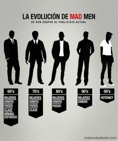 La evolución del publicista. Desde Mad Men a la actualidad.