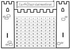 Le chateau des nombres