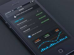 Banking iphone app on Behance