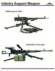 USSR HMGs Weapons Guns, Guns And Ammo, Revolver, Fire Powers, Assault Rifle, Cool Guns, Military Weapons, Military Equipment, 3d Max