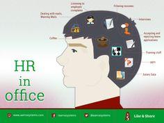 Inside the mind of HR. Website Design Services, Resume, Resume Cv, Job Resume, Professional Cover Letter