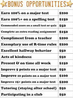 I& not quite sure how this will mesh with our Responsive Classroom program, but I love the idea of a classroom economy. It helps students really understand the concept of managing money and motivates them to do the right thing. Classroom Money System, Classroom Rewards, School Classroom, Future Classroom, Classroom Management, Classroom Ideas, Classroom Organization, Class Management, Monopoly Classroom