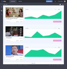 Vibby.com - Tool that allows you to create segmented YouTube videos with commentary Technology Tools, Educational Technology, Lady Parts, Online Classroom, History Teachers, High School, Apps, Teaching, World