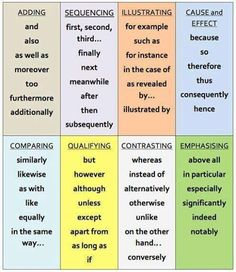 widen your vocabulary and utilize it