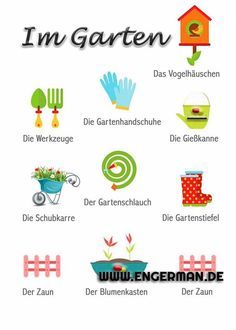 Great vocabulary for the summer. www.engerman.de