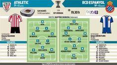 Athletic y Espanyol luchan por Europa en la Catedral   laliga http://www.sport.es/es/noticias/laliga/athletic-espanyol-luchan-europa-5950070?utm_source=rss-noticias&utm_medium=feed&utm_campaign=laliga