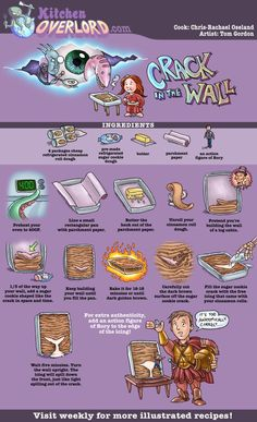 Illustrated instructions on how to make your own edible crack in the wall of space and time!