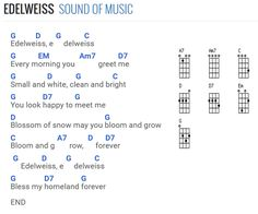 Edelweiss - Sound Of Music with standard ukulele chords