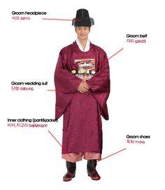 Anatomy of the Korean Wedding Suit