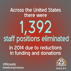 Across the United States, 1,392 staff positions were eliminated in 2014 - most of these positions were direct service providers, meaning that there were fewer advocates to answer calls for help or provide much-needed services. #DVcounts Learn more: http://nnedv.org/Census