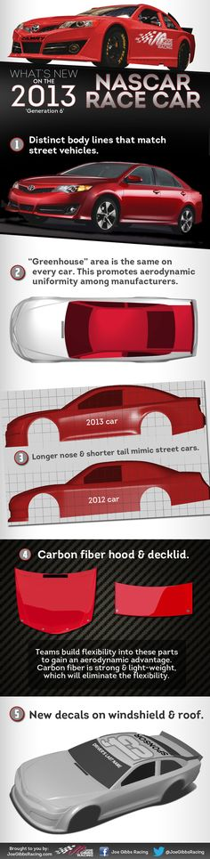 [NASCAR Infographic] 5 Things Every Fan Should Know About the New 2013 'Gen-6' Race Car.