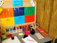 On a larger scale to include a small group of students, could make a useful addition to a literacy rotation block. Group words on the wall could be substituted with questions, prompts or stimulus material. Preschool Literacy, Kindergarten Writing, Literacy Activities, Learning Stations, Learning Centers, Writing Area, Nursery Activities, Inquiry Based Learning, Classroom Organisation