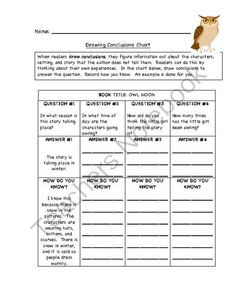 Drawing Conclusions with Owl Moon! from Kaylees Klass on TeachersNotebook.com (5 pages)  - Drawing Conclusions with Owl Unit!  Poem Included!