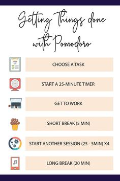 Time Management Techniques, Time Management Tools, Effective Time Management, Time Management Strategies, Time Management Printable, Weekly Planner Printable, Pen And Paper, Study Tips, Getting Things Done