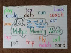 anchor chart multiple meaning words | Anchor Chart - Language Arts