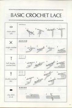 Альбом«Crochet Lace with Complete diagrams»/«Вязание крючком кружева с полной диаграммой»/скатерти/ . Обсуждение на LiveInternet - Российский Сервис Онлайн-Дневников