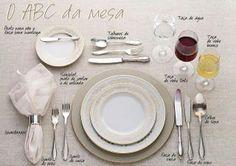 Vovó que ensinou ...: Arrumando a mesa