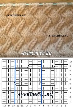Knitting tutorial pattern yarns ideas for 2019 Lace Knitting Patterns, Knitting Stiches, Cable Knitting, Knitting Charts, Easy Knitting, Knitting Designs, Stitch Patterns, Sock Knitting, Knitting Tutorials