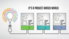 """In """"It's a Project-Based World,"""" Getting Smart is cultivating a thought leadership campaign focused on equity, engagement, the economy and deeper learning outcomes."""
