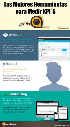 Las mejores herramientas para medir KPI´s #SocialMedia #Marketing